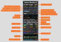 System Monitor II 16.4