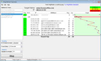 Ping Plotter Freeware 1.30