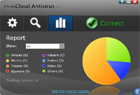 Panda Cloud Antivirus Free Edition 2.0.1