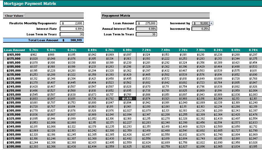 Mortgage Calculator 1.0