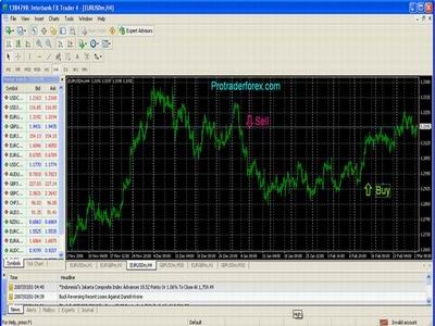 metatrader