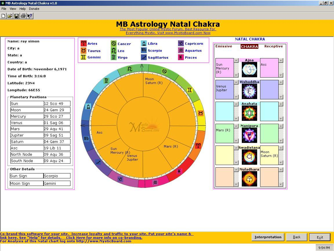 Natal birth chart horoscope choice image free any chart examples vedic astrology birth chart images free any chart examples vedic birth chart predictions free taurus predictions geenschuldenfo Gallery