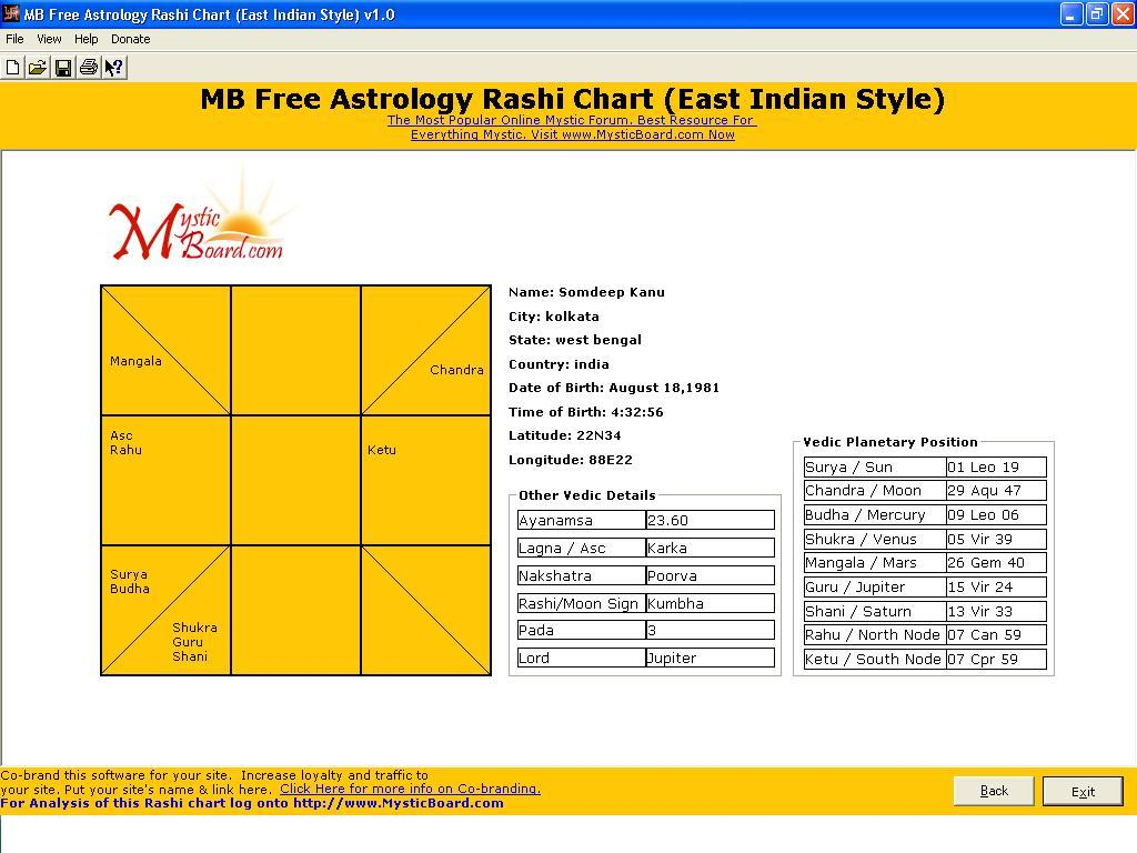 Astrology online free by birth chart in bengali kp new astro mb astrology rashi chart east indian style 1 55 free download nvjuhfo Image collections