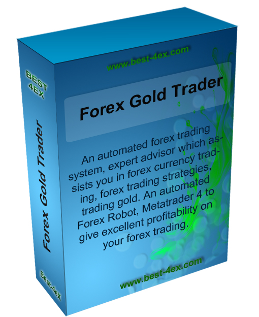 Forex practice account login