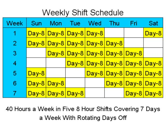 Hour Shift Schedule Template